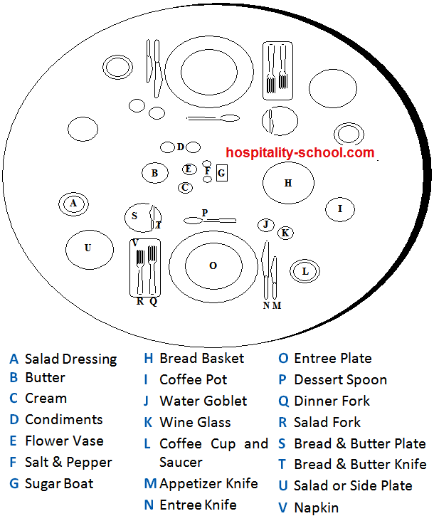 sample room service table setup