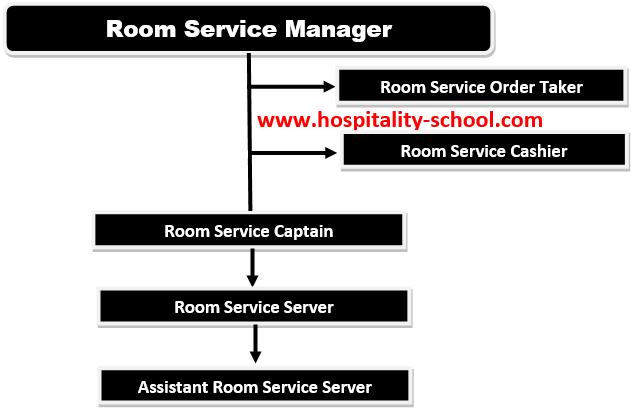 hotel-room-service-staffs