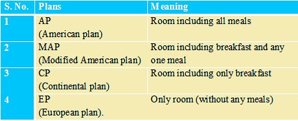 different-meal-plan-hotel